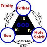 Cleveridge Bible Doctrines